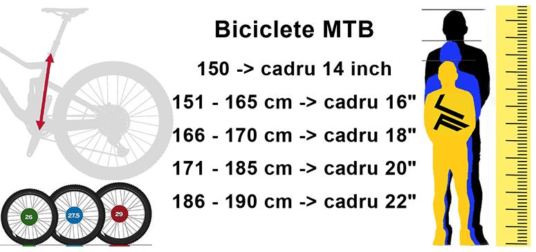 cum aleg o bicicleta MTB