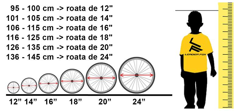 cum aleg o bicicleta de copii